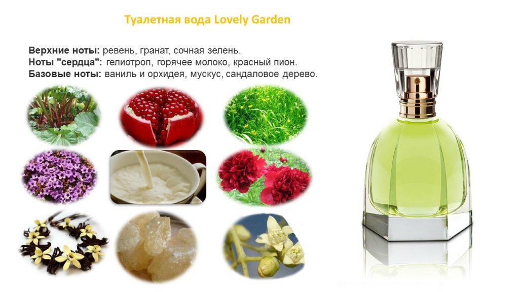 ноты аромата Lovely Garden туалетная вода