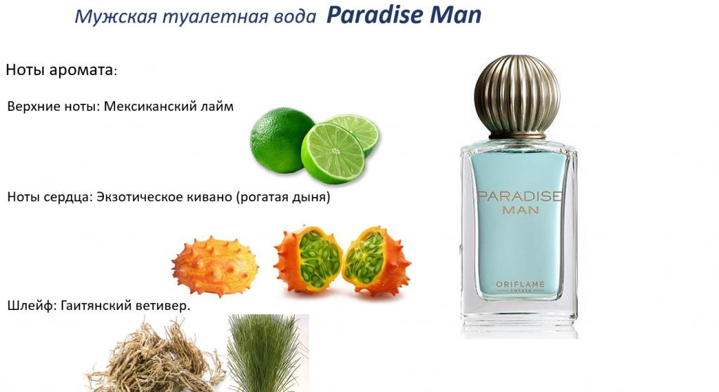 ноты Paradise Man