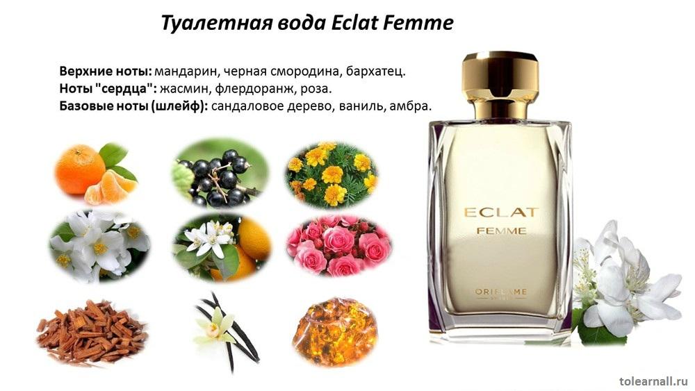 Eclat Femme ноты аромата