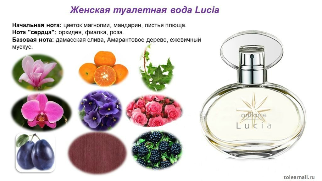Lucia ноты аромата