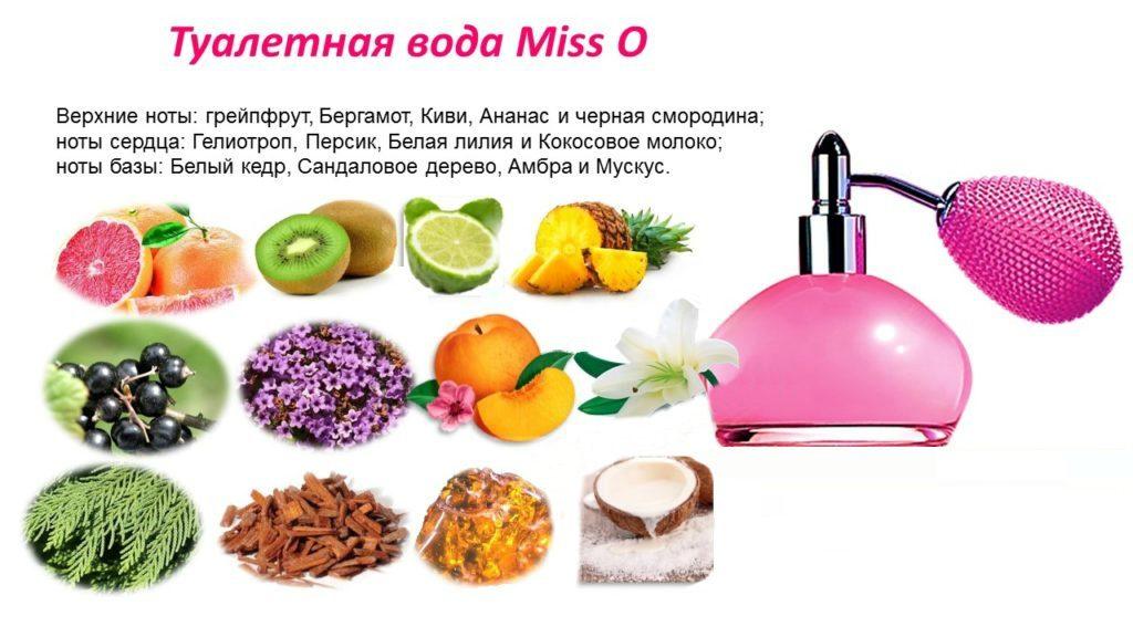 ноты аромата Miss O