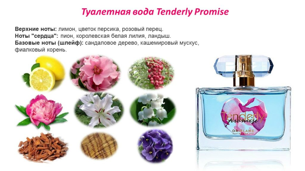 Tenderly Promise