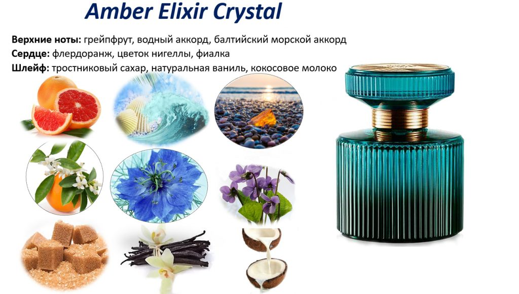 ноты Amber Elixir Crystal