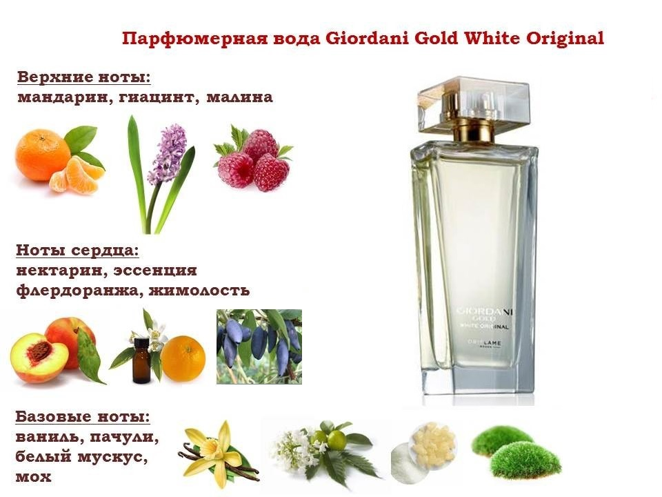 ноты Giordani Gold White Original