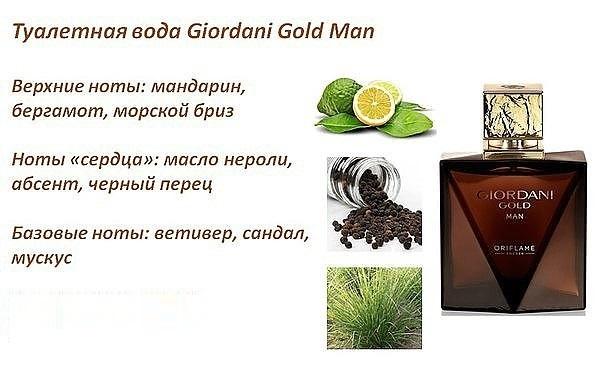 ноты Giordani Gold Man