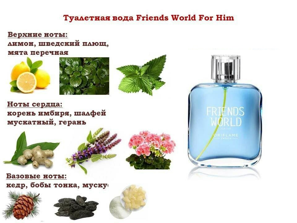 ноты Friends World For Him