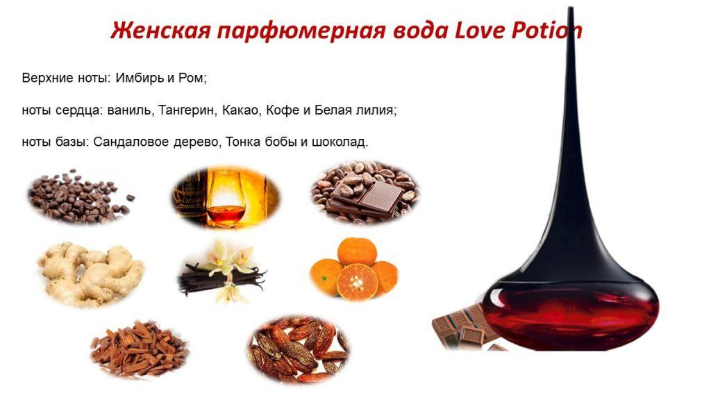 ноты Love Potion