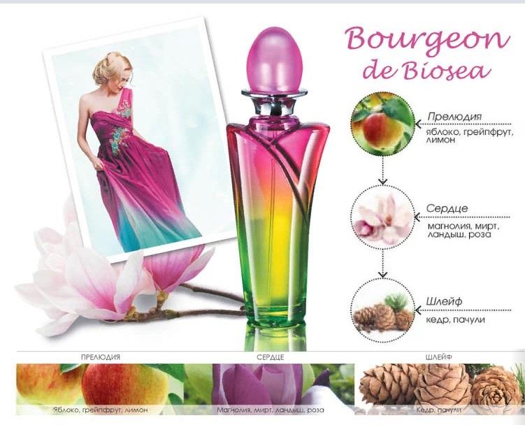 BOURGEON DE BIOSEA ноты аромата